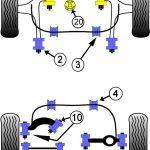 DiagrammFocus2RSundST